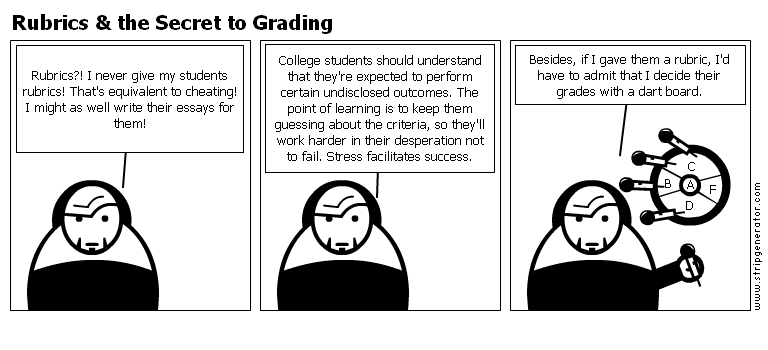 Rubrics and Secret to Grading